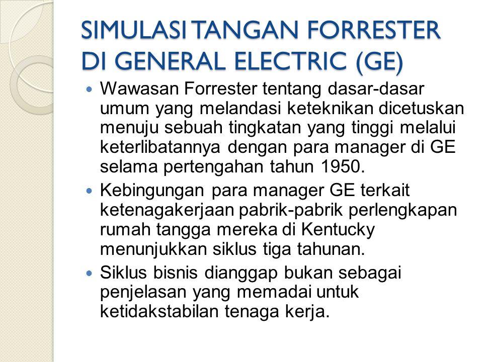 SIMULASI TANGAN FORRESTER DI GENERAL ELECTRIC (GE) Wawasan Forrester tentang dasar-dasar umum yang melandasi keteknikan dicetuskan menuju sebuah tingk