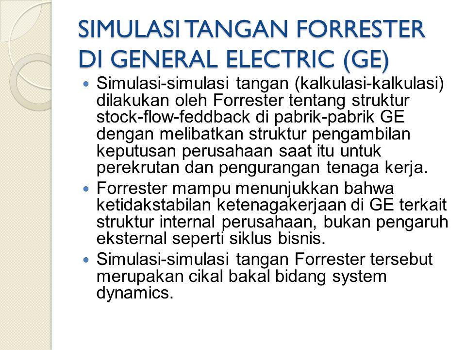 SIMULASI TANGAN FORRESTER DI GENERAL ELECTRIC (GE) Simulasi-simulasi tangan (kalkulasi-kalkulasi) dilakukan oleh Forrester tentang struktur stock-flow
