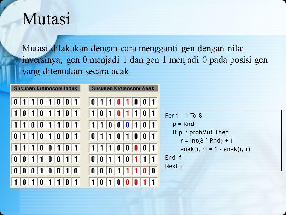 Mutasi Mutasi dilakukan dengan cara mengganti gen dengan nilai inversinya, gen 0 menjadi 1 dan gen 1 menjadi 0 pada posisi gen yang ditentukan secara