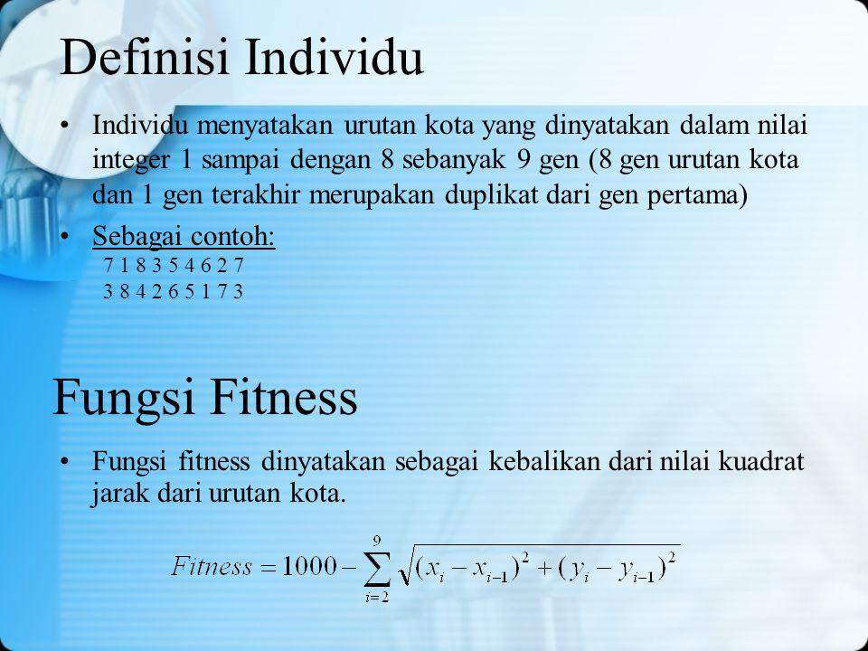 Definisi Individu Individu menyatakan urutan kota yang dinyatakan dalam nilai integer 1 sampai dengan 8 sebanyak 9 gen (8 gen urutan kota dan 1 gen te