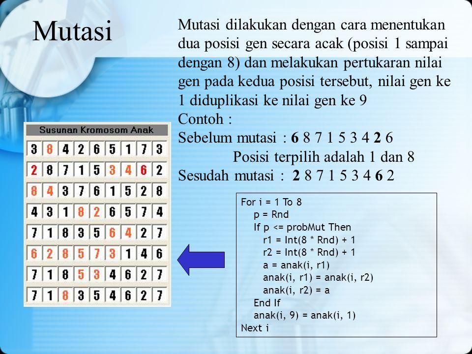 Mutasi Mutasi dilakukan dengan cara menentukan dua posisi gen secara acak (posisi 1 sampai dengan 8) dan melakukan pertukaran nilai gen pada kedua pos