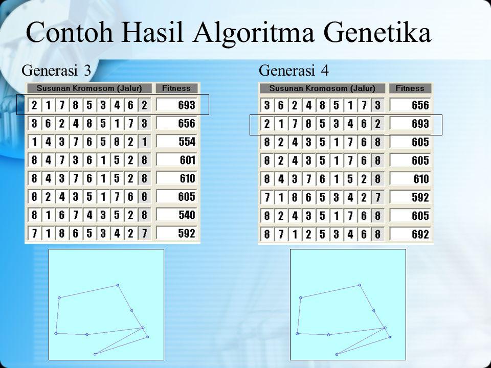 Contoh Hasil Algoritma Genetika Generasi 3Generasi 4
