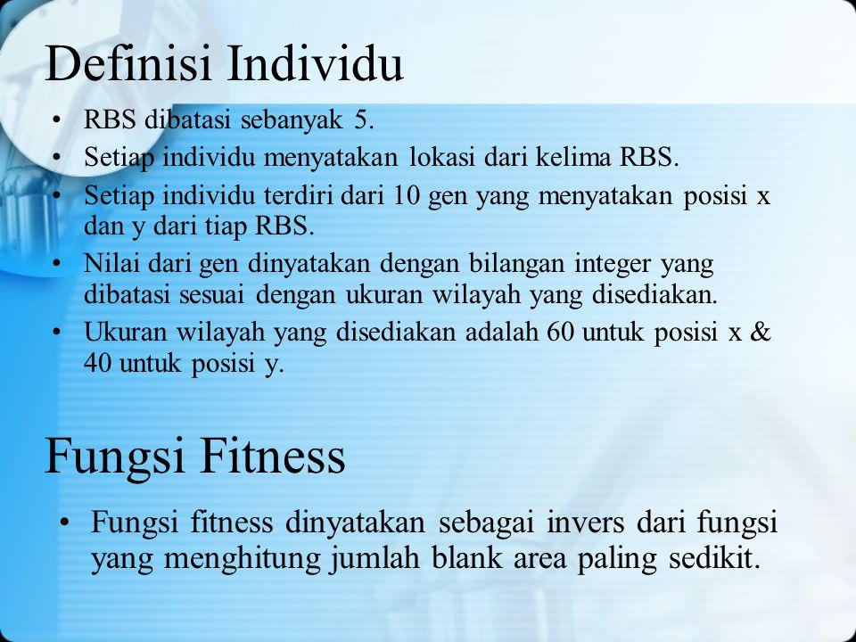 Definisi Individu RBS dibatasi sebanyak 5. Setiap individu menyatakan lokasi dari kelima RBS. Setiap individu terdiri dari 10 gen yang menyatakan posi
