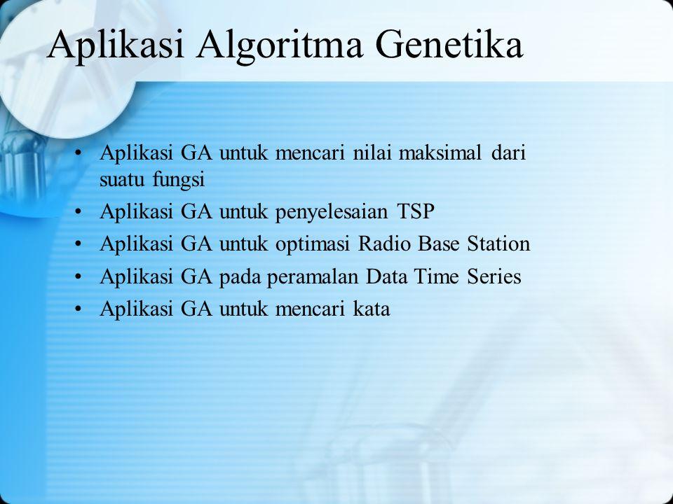 Aplikasi Algoritma Genetika Aplikasi GA untuk mencari nilai maksimal dari suatu fungsi Aplikasi GA untuk penyelesaian TSP Aplikasi GA untuk optimasi R