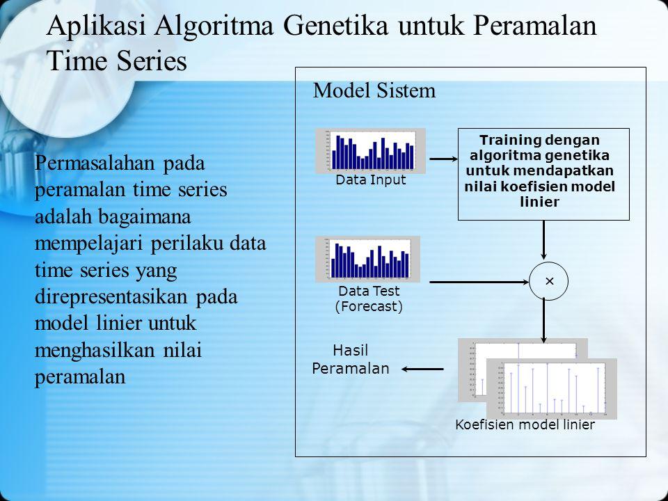 Aplikasi Algoritma Genetika untuk Peramalan Time Series Permasalahan pada peramalan time series adalah bagaimana mempelajari perilaku data time series