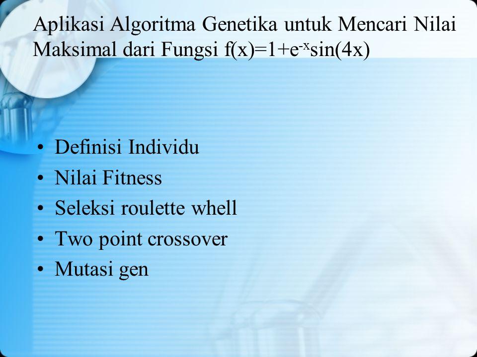 Aplikasi Algoritma Genetika untuk Mencari Nilai Maksimal dari Fungsi f(x)=1+e -x sin(4x) Definisi Individu Nilai Fitness Seleksi roulette whell Two po