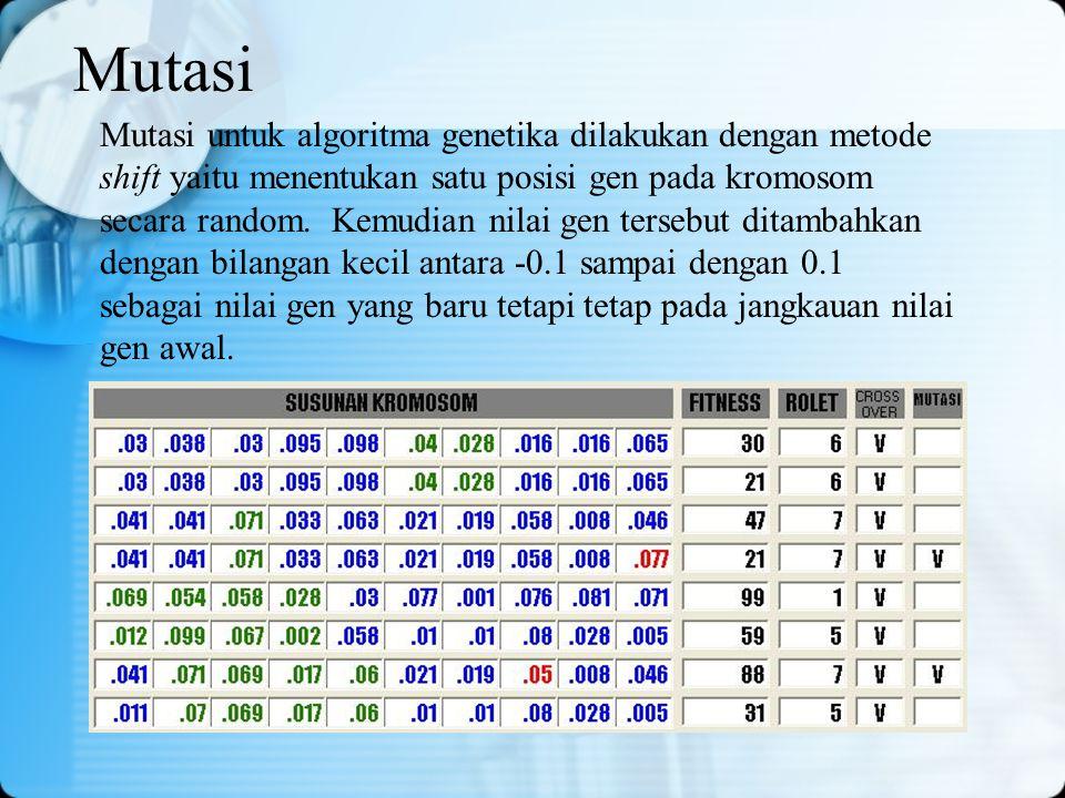 Mutasi Mutasi untuk algoritma genetika dilakukan dengan metode shift yaitu menentukan satu posisi gen pada kromosom secara random. Kemudian nilai gen
