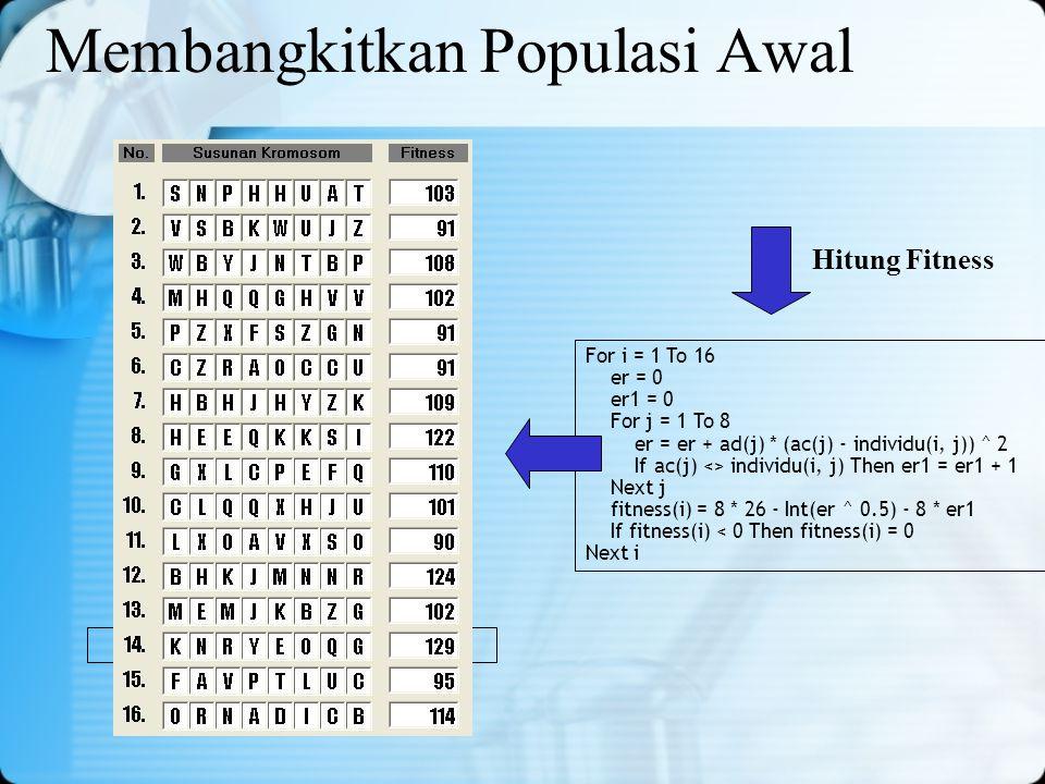 Membangkitkan Populasi Awal For i = 1 To 16 er = 0 er1 = 0 For j = 1 To 8 er = er + ad(j) * (ac(j) - individu(i, j)) ^ 2 If ac(j) <> individu(i, j) Th