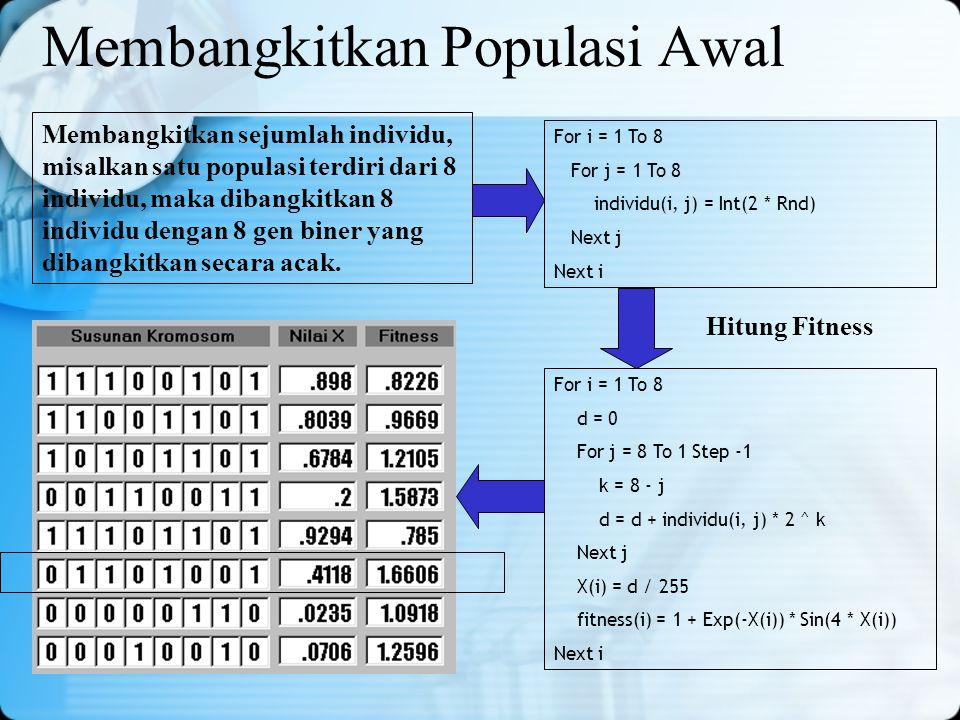 Membangkitkan Populasi Awal Membangkitkan sejumlah individu, misalkan satu populasi terdiri dari 8 individu, maka dibangkitkan 8 individu dengan 8 gen