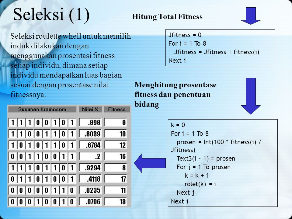 Membangkitkan Populasi Awal For i = 1 To 8 For xp = 1 To 60 For yp = 1 To 40 s(xp, yp) = 0 For j = 1 To 5 xr = individu(i, j * 2 - 1) yr = individu(i, j * 2) d = ((xp - xr) ^ 2 + (yp - yr) ^ 2) ^ 0.5 If d < radius + 1 Then s(xp, yp) = 1 Next j Next yp Next xp Jcover = 0 For xp = 1 To 60 For yp = 1 To 40 Jcover = Jcover + s(xp, yp) Next yp Next xp fitness(i) = Jcover Next i Hitung Fitness