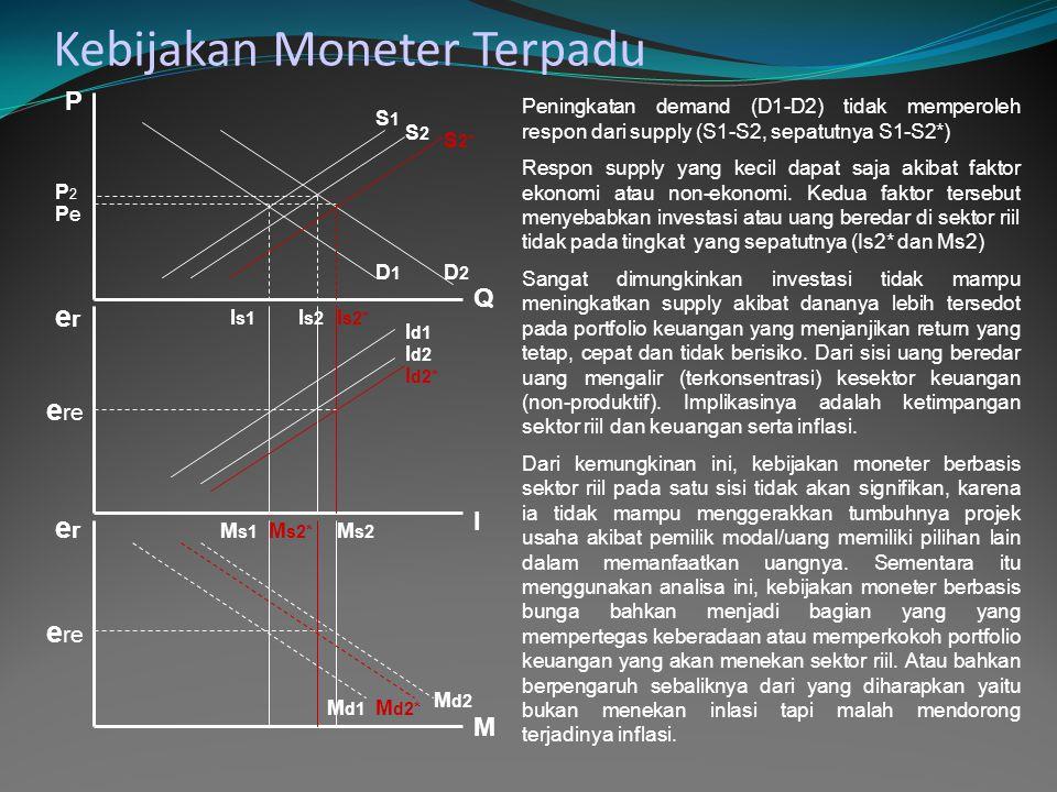P PePe Q erer erer I M e re D1D1 D2D2 S1S1 S2S2 I s1 I s2 I d1 I d2* M s1 M s2* M d1 M d2 S 2* I s2* M s2 M d2* I d2 P2P2 Kebijakan Moneter Terpadu Peningkatan demand (D1-D2) tidak memperoleh respon dari supply (S1-S2, sepatutnya S1-S2*) Respon supply yang kecil dapat saja akibat faktor ekonomi atau non-ekonomi.