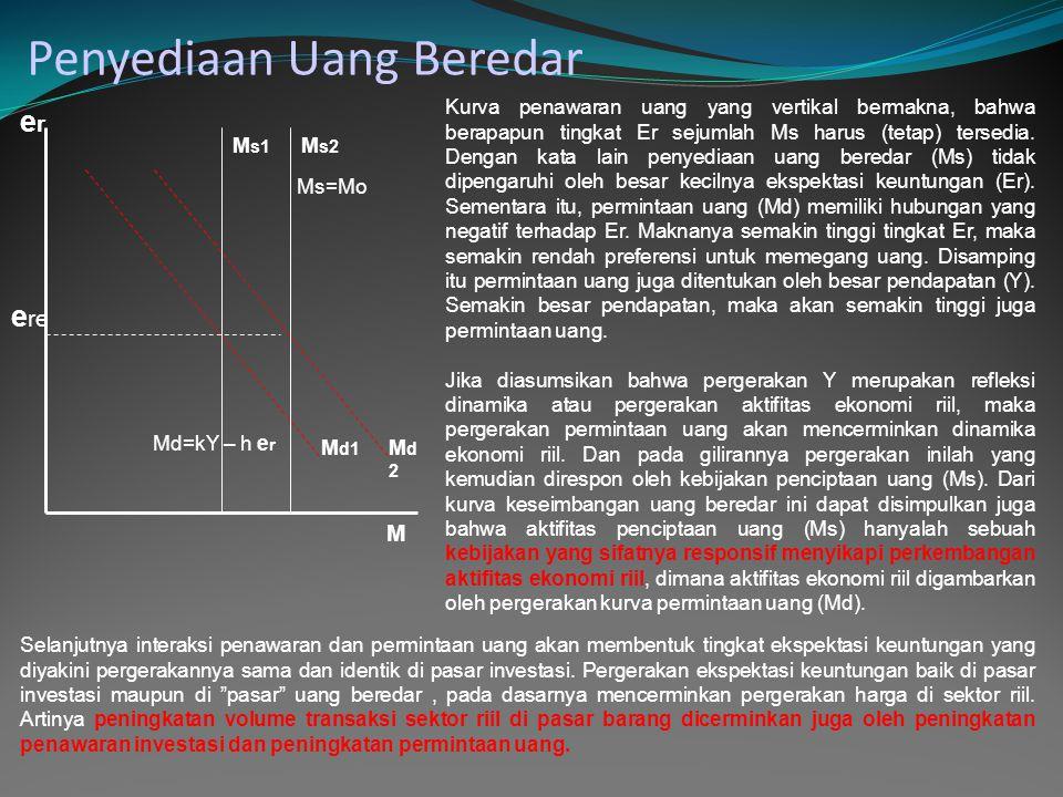 Penyediaan Uang Beredar erer M e re M s1 M s2 M d1 Md2Md2 Kurva penawaran uang yang vertikal bermakna, bahwa berapapun tingkat Er sejumlah Ms harus (tetap) tersedia.