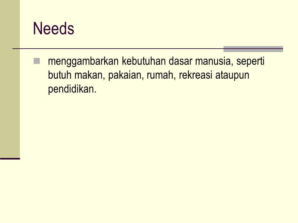 Needs menggambarkan kebutuhan dasar manusia, seperti butuh makan, pakaian, rumah, rekreasi ataupun pendidikan.