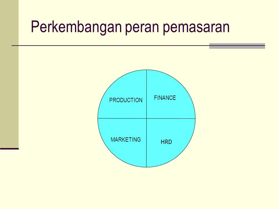 Marketing Mix Promotion/Marketing Communication Perusahaan harus menetapkan jenis promosi yang akan dipakai untuk mengkomunikasikan kegiatan pemasaran sehingga dapat memberikan dampak menguntungkan bagi kegiatan perusahaan.