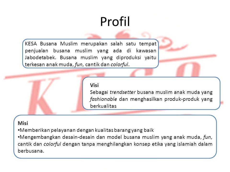 Identifikasi ProdukProfil KESA Busana Muslim merupakan salah satu tempat penjualan busana muslim yang ada di kawasan Jabodetabek. Busana muslim yang d