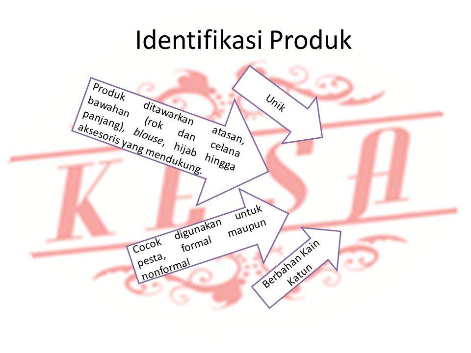 Identifikasi Produk Berbahan Kain Katun Unik Cocok digunakan untuk pesta, formal maupun nonformal Produk ditawarkan atasan, bawahan (rok dan celana pa