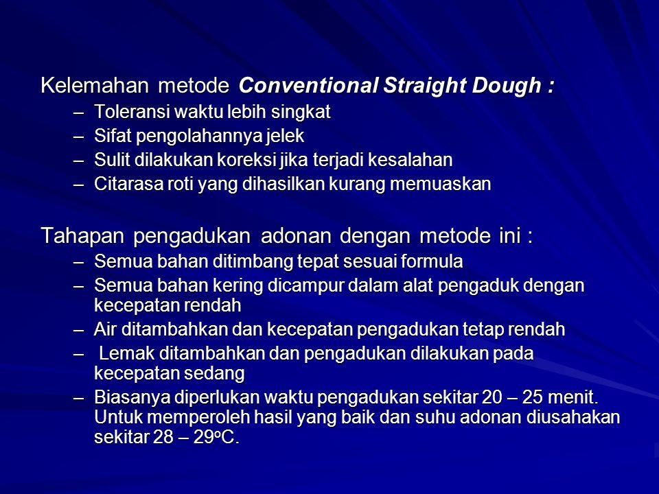 Kelemahan metode Conventional Straight Dough : –Toleransi waktu lebih singkat –Sifat pengolahannya jelek –Sulit dilakukan koreksi jika terjadi kesalah