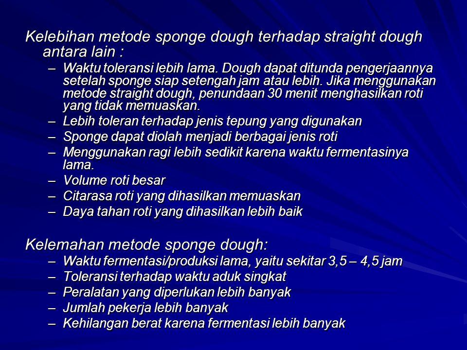 Kelebihan metode sponge dough terhadap straight dough antara lain : –Waktu toleransi lebih lama. Dough dapat ditunda pengerjaannya setelah sponge siap