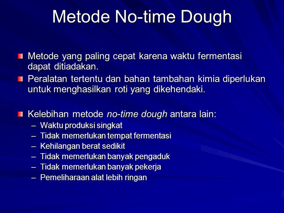 Metode No-time Dough Metode yang paling cepat karena waktu fermentasi dapat ditiadakan. Peralatan tertentu dan bahan tambahan kimia diperlukan untuk m