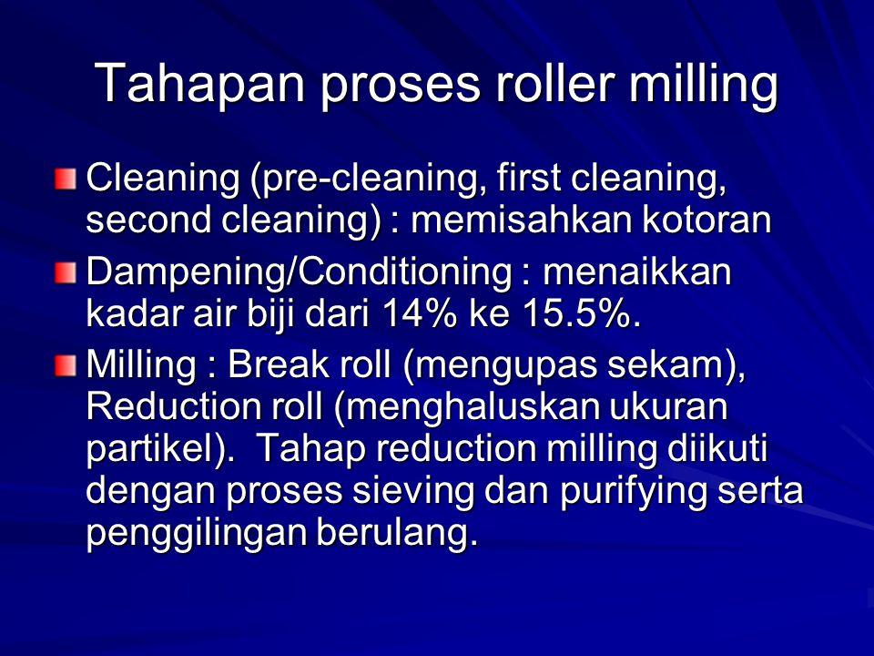 Fortifikasi Terigu Terigu yang diproduksi, diimpor atau diedarkan di Indonesia harus mengandung fortifikan yang meliputi : zat besi 60 ppm, seng 30 ppm, vit B1 (thiamine) 2.5 ppm, vit B2 (riboflavin) 4 ppm, asam folat 2 ppm (Keputusan Menteri Kesehatan no.