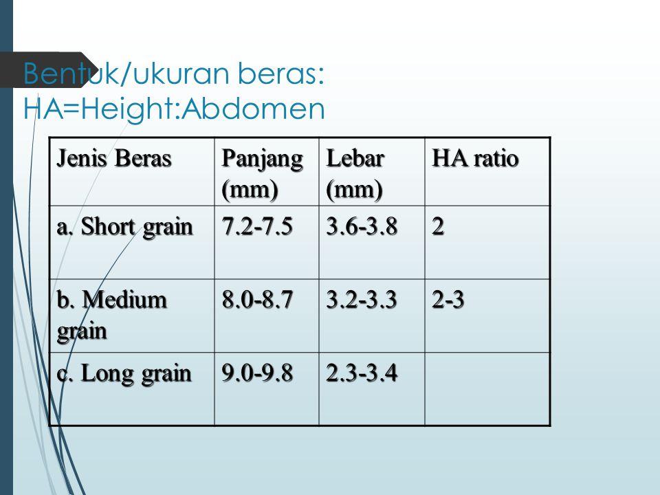 Bentuk/ukuran beras: HA=Height:Abdomen Jenis Beras Panjang (mm) Lebar (mm) HA ratio a. Short grain 7.2-7.53.6-3.82 b. Medium grain 8.0-8.73.2-3.32-3 c