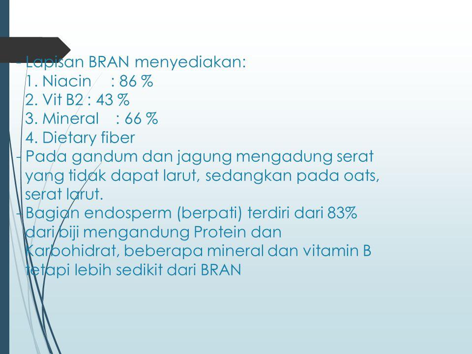 - Lapisan BRAN menyediakan: 1. Niacin: 86 % 2. Vit B2: 43 % 3. Mineral : 66 % 4. Dietary fiber - Pada gandum dan jagung mengadung serat yang tidak dap