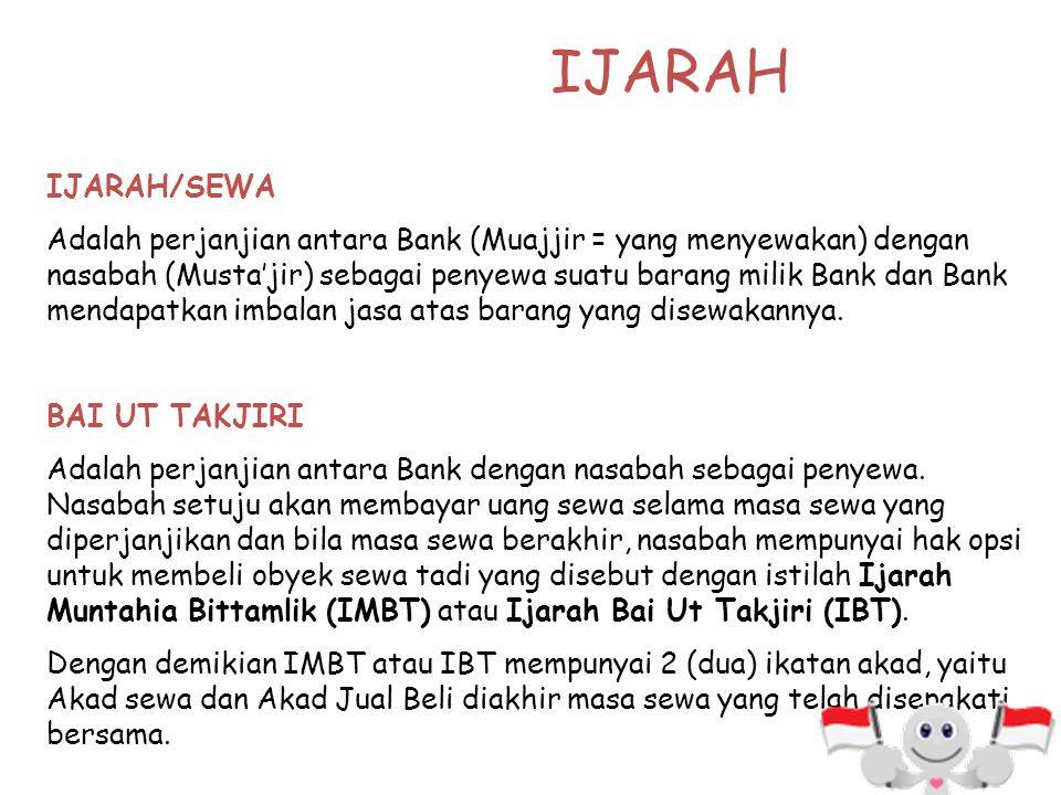 BANK Negosiasi Pesanan dengan Kriteria 1 Bayar 5 NASABAH SKEMA BAI' AS-SALAM 2 Pesan Barang & Bayar Tunai Produsen Penjual Produsen Penjual Kirim Pesa