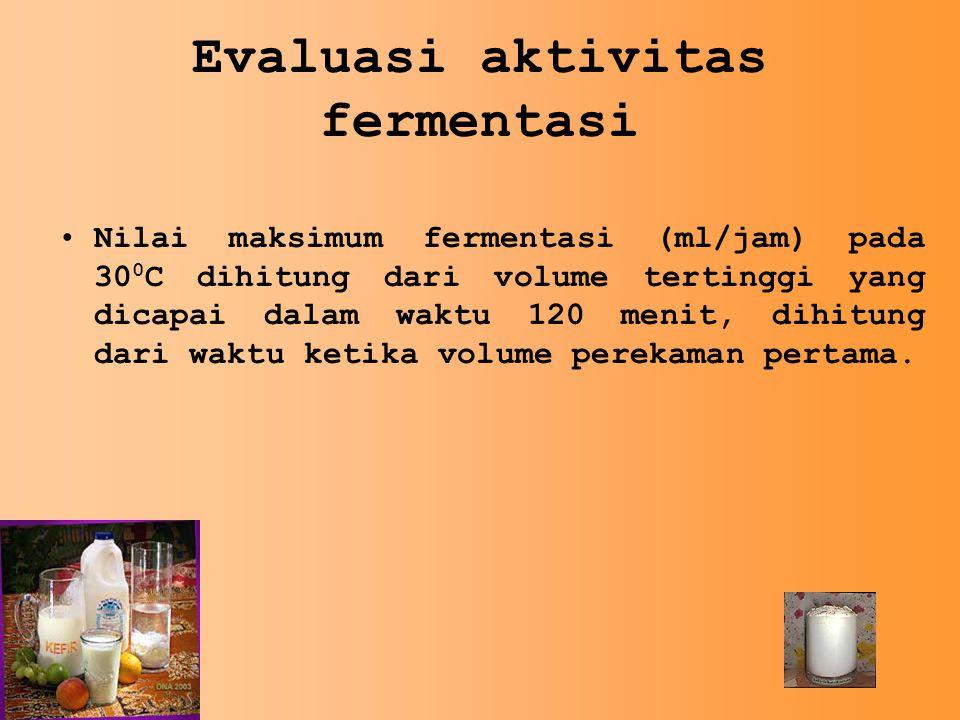 Evaluasi aktivitas fermentasi Nilai maksimum fermentasi (ml/jam) pada 30 0 C dihitung dari volume tertinggi yang dicapai dalam waktu 120 menit, dihitu