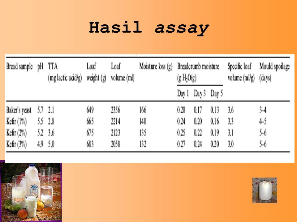 Hasil assay