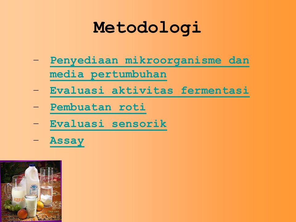 Metodologi –Penyediaan mikroorganisme dan media pertumbuhanPenyediaan mikroorganisme dan media pertumbuhan –Evaluasi aktivitas fermentasiEvaluasi akti