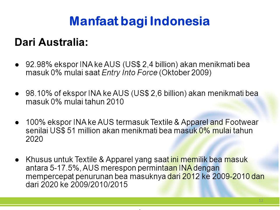 12 Manfaat bagi Indonesia Dari Australia: ●92.98% ekspor INA ke AUS (US$ 2,4 billion) akan menikmati bea masuk 0% mulai saat Entry Into Force (Oktober