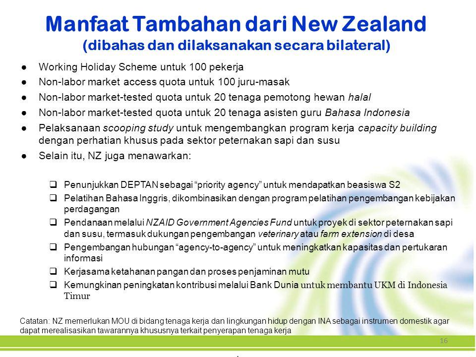 16 ●Working Holiday Scheme untuk 100 pekerja ●Non-labor market access quota untuk 100 juru-masak ●Non-labor market-tested quota untuk 20 tenaga pemoto
