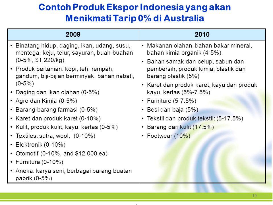 19 Contoh Produk Ekspor Indonesia yang akan Menikmati Tarip 0% di Australia 20092010 Binatang hidup, daging, ikan, udang, susu, mentega, keju, telur,