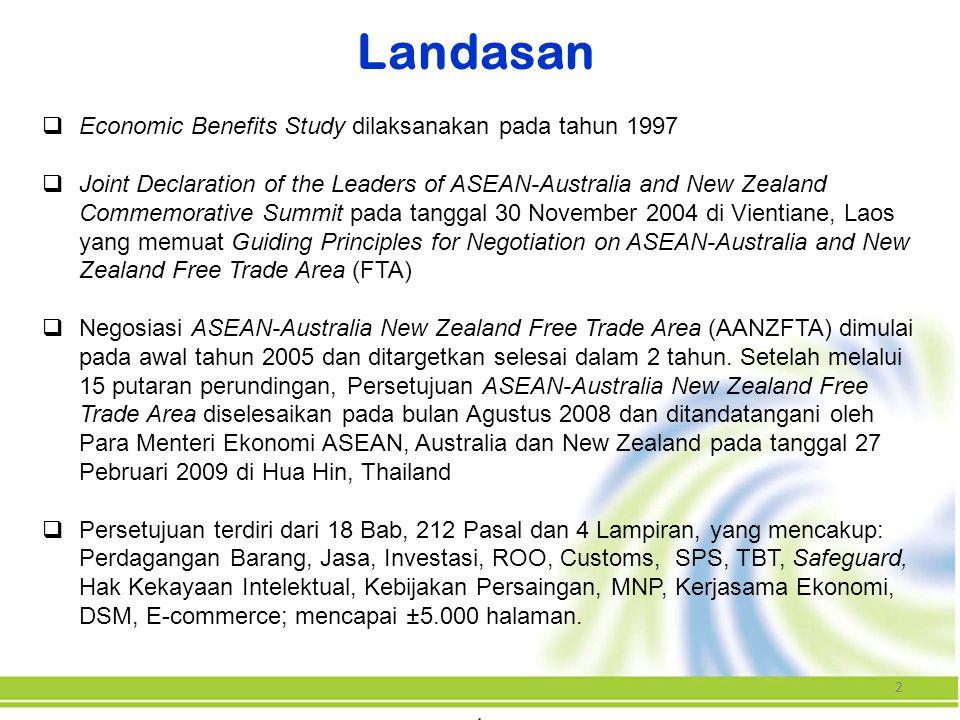 22 Landasan  Economic Benefits Study dilaksanakan pada tahun 1997  Joint Declaration of the Leaders of ASEAN-Australia and New Zealand Commemorative