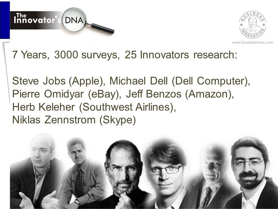 7 Years, 3000 surveys, 25 Innovators research: Steve Jobs (Apple), Michael Dell (Dell Computer), Pierre Omidyar (eBay), Jeff Benzos (Amazon), Herb Kel
