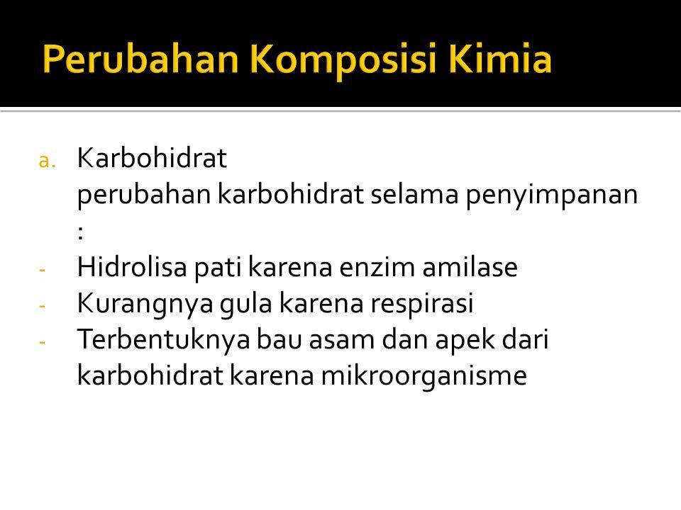 a. Karbohidrat perubahan karbohidrat selama penyimpanan : - Hidrolisa pati karena enzim amilase - Kurangnya gula karena respirasi - Terbentuknya bau a