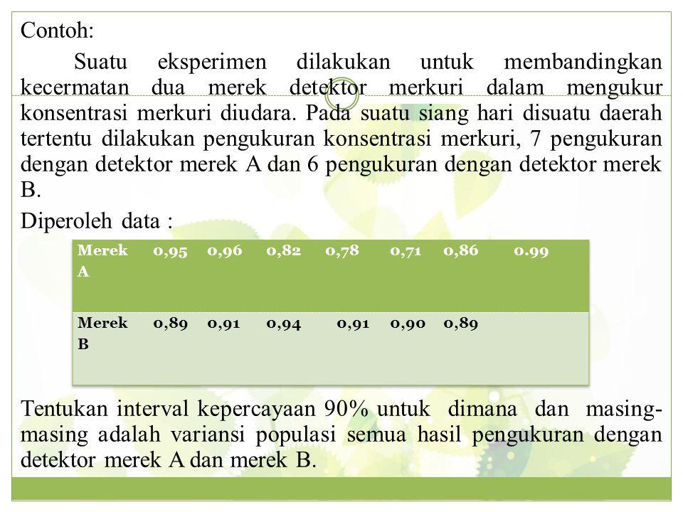 Contoh: Suatu eksperimen dilakukan untuk membandingkan kecermatan dua merek detektor merkuri dalam mengukur konsentrasi merkuri diudara.