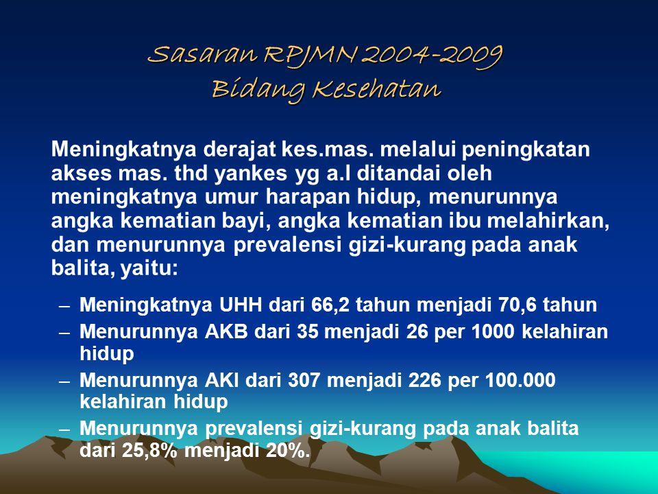 Sasaran RPJMN 2004-2009 Bidang Kesehatan Meningkatnya derajat kes.mas.