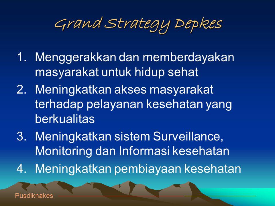 Grand Strategy Depkes 1.Menggerakkan dan memberdayakan masyarakat untuk hidup sehat 2.Meningkatkan akses masyarakat terhadap pelayanan kesehatan yang berkualitas 3.Meningkatkan sistem Surveillance, Monitoring dan Informasi kesehatan 4.Meningkatkan pembiayaan kesehatan Pusdiknakes