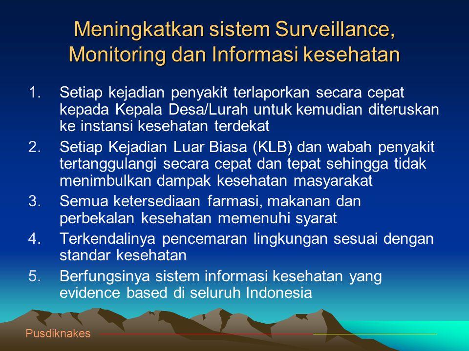 Meningkatkan sistem Surveillance, Monitoring dan Informasi kesehatan 1.Setiap kejadian penyakit terlaporkan secara cepat kepada Kepala Desa/Lurah untuk kemudian diteruskan ke instansi kesehatan terdekat 2.Setiap Kejadian Luar Biasa (KLB) dan wabah penyakit tertanggulangi secara cepat dan tepat sehingga tidak menimbulkan dampak kesehatan masyarakat 3.Semua ketersediaan farmasi, makanan dan perbekalan kesehatan memenuhi syarat 4.Terkendalinya pencemaran lingkungan sesuai dengan standar kesehatan 5.Berfungsinya sistem informasi kesehatan yang evidence based di seluruh Indonesia Pusdiknakes