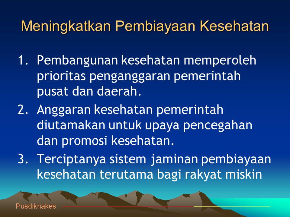 DESA SIAGA Kepmenkes 564 tahun 2006 tentang Pedoman Pelaksanaan Pengembangan Desa Siaga