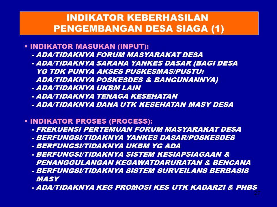 27 INDIKATOR KEBERHASILAN PENGEMBANGAN DESA SIAGA (1) INDIKATOR MASUKAN (INPUT): - ADA/TIDAKNYA FORUM MASYARAKAT DESA - ADA/TIDAKNYA SARANA YANKES DAS