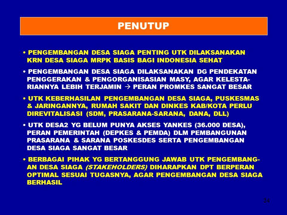 34 PENUTUP PENGEMBANGAN DESA SIAGA PENTING UTK DILAKSANAKAN KRN DESA SIAGA MRPK BASIS BAGI INDONESIA SEHAT PENGEMBANGAN DESA SIAGA DILAKSANAKAN DG PEN