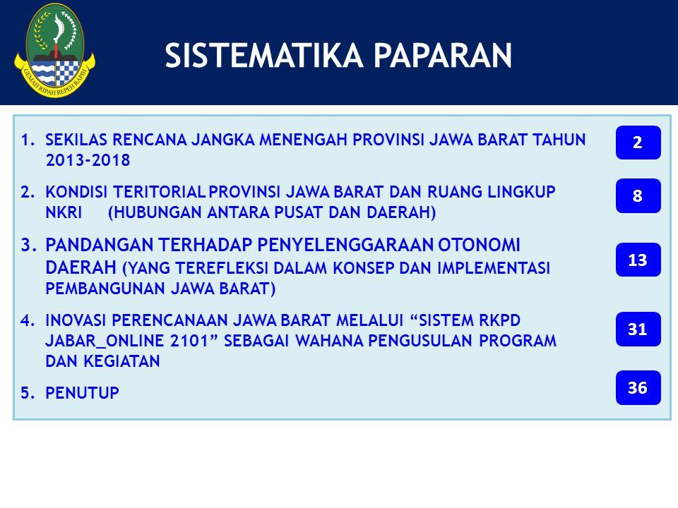 SISTEMATIKA PAPARAN 1.SEKILAS RENCANA JANGKA MENENGAH PROVINSI JAWA BARAT TAHUN 2013-2018 2.KONDISI TERITORIAL PROVINSI JAWA BARAT DAN RUANG LINGKUP N