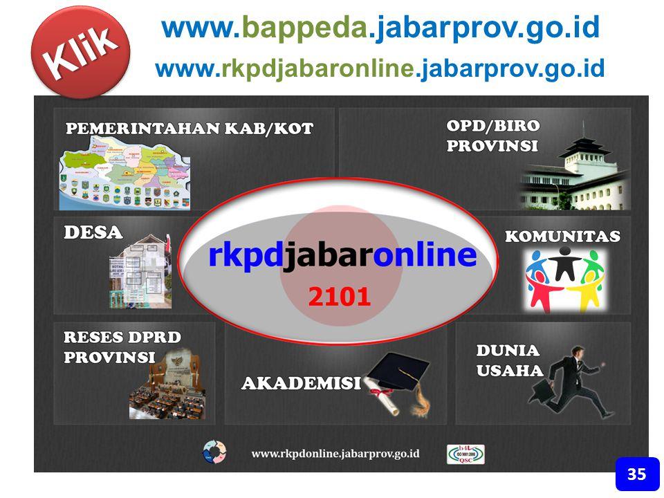 www.rkpdjabaronline.jabarprov.go.id www.bappeda.jabarprov.go.id Klik 35