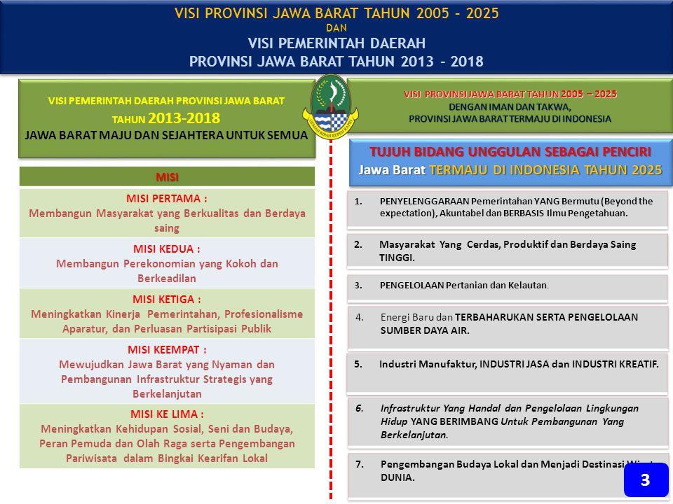 SOSOK JAWA BARAT TAHUN 2013 - 2018 Visi: JAWA BARAT MAJU DAN SEJAHTERA UNTUK SEMUA MISI 1 : Membangun Masyarakat yang Berkualitas dan Berdaya saing Masyarakat Jawa Barat yang agamis, berakhlak mulia, sehat, cerdas, bermoral, berbudaya IPTEK, memiliki spirit juara dan siap berkompetisi.