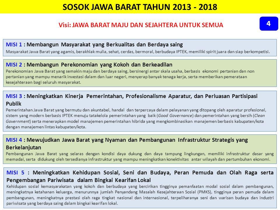 SOSOK JAWA BARAT TAHUN 2013 - 2018 Visi: JAWA BARAT MAJU DAN SEJAHTERA UNTUK SEMUA MISI 1 : Membangun Masyarakat yang Berkualitas dan Berdaya saing Ma