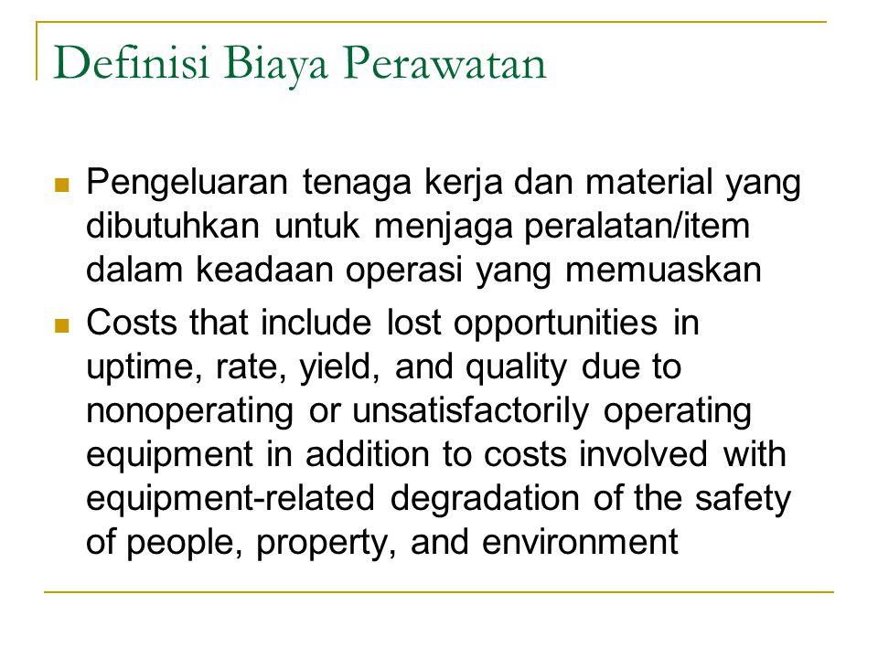 Komponen Biaya Perawatan (1) Biaya langsung (direct costs)  Terkait dengan menjaga peralatan beroperasi dan mencakup biaya pemeriksaan berkala dan perawatan pencegahan, biaya perbaikan, biaya overhoul, dan biaya pelayanan Biaya kehilangan produksi (lost production costs)  Terkait dengan kehilangan produksi akibat kerusakan peralatan primer dan tidak tersedianya peralatan siaga