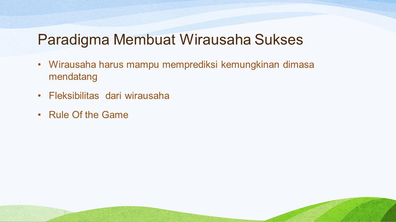 Paradigma Membuat Wirausaha Sukses Wirausaha harus mampu memprediksi kemungkinan dimasa mendatang Fleksibilitas dari wirausaha Rule Of the Game