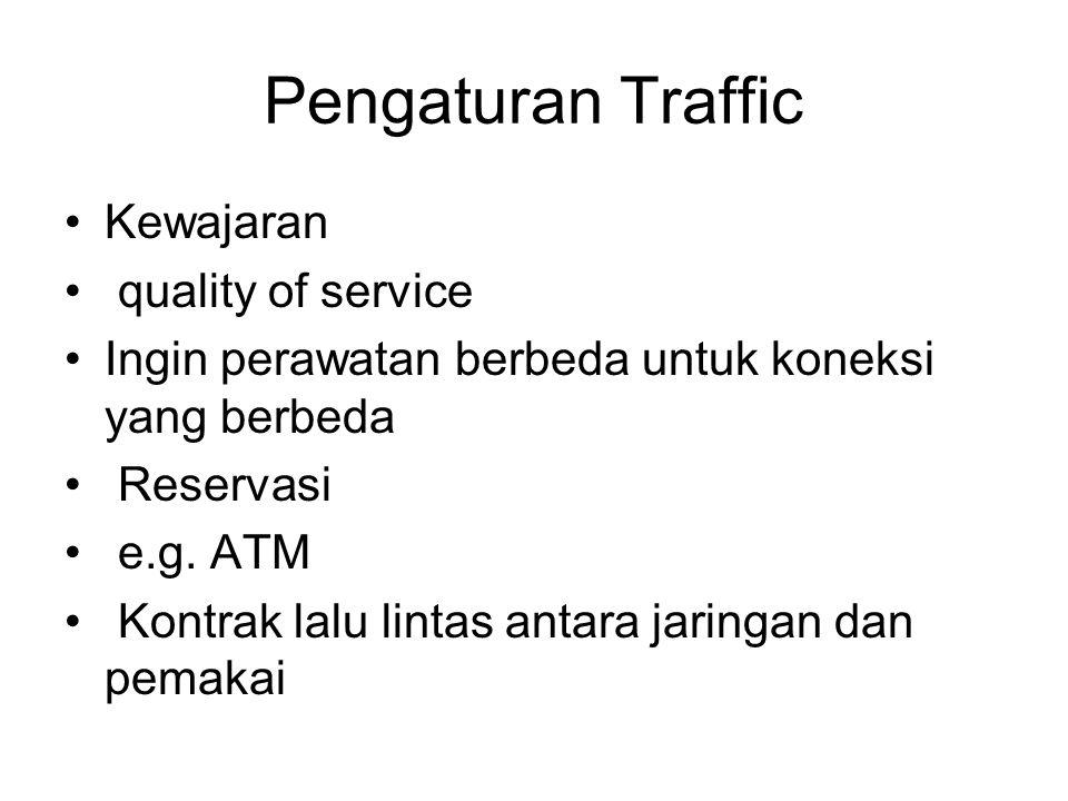 Pengaturan Traffic Kewajaran quality of service Ingin perawatan berbeda untuk koneksi yang berbeda Reservasi e.g. ATM Kontrak lalu lintas antara jarin